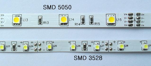 Vergelijking van SMD 3528 en SMD 5050