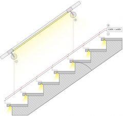 Led strips voor trapverlichting